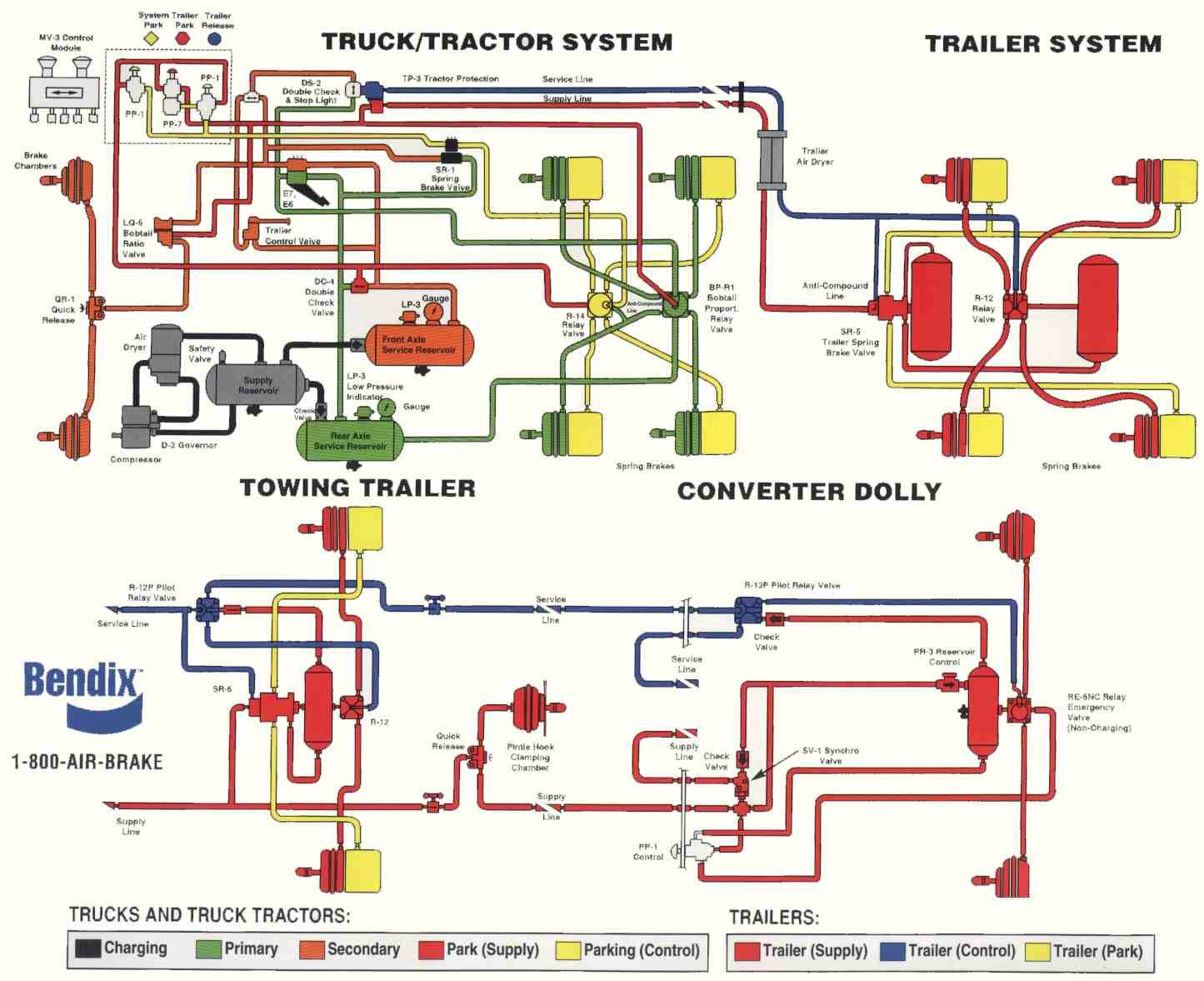 Truck Air Brakes Diagram | Desert Truck Supply - - Brake and ...