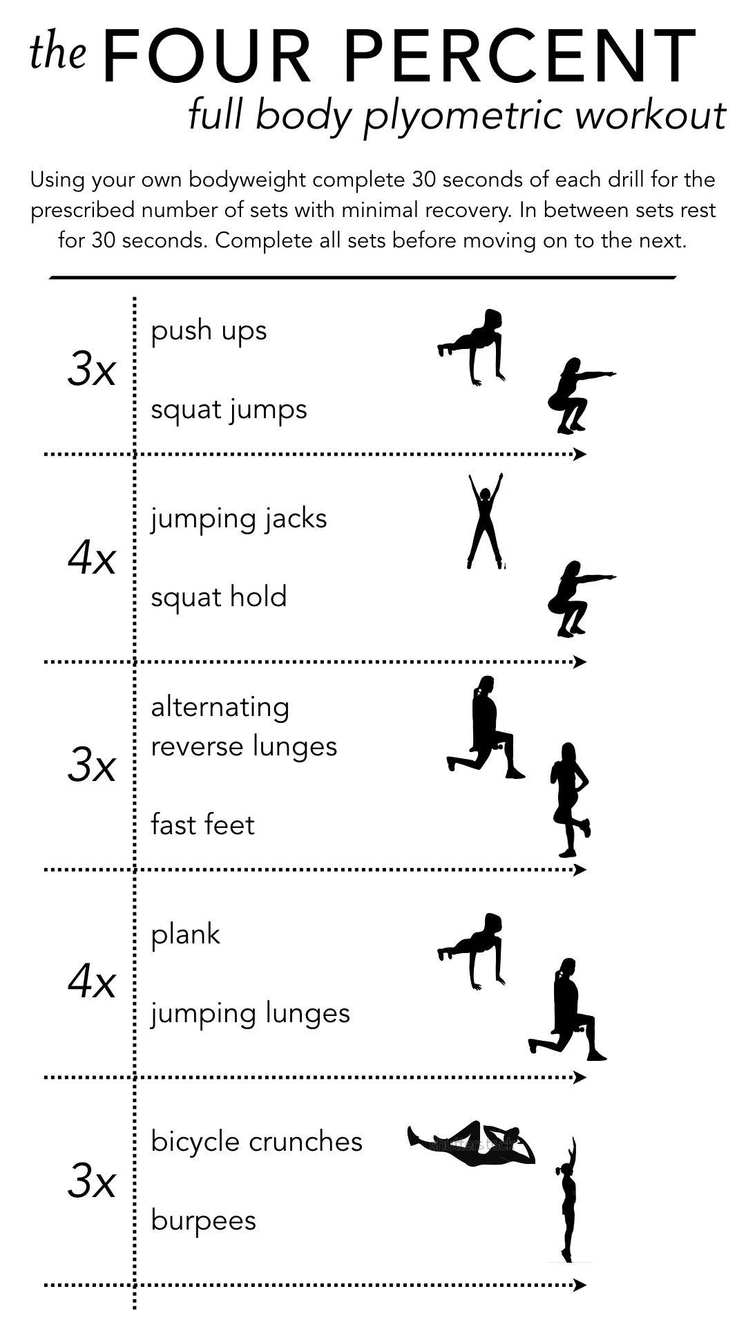full-body-plyometric-workout | Workouts | Plyometric workout