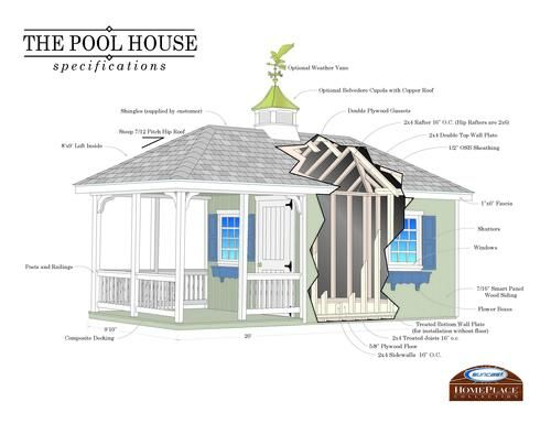 The Pool House - Do It Yourself