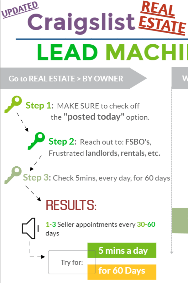 how EXACTLY real estate leads can be gathered on craigslist. See the exact steps used by six figure agents. We've analyzed 2450+ posts: See how to stand out. #RealEstate #LeadCapture #LeadGeneration #LeadGen #Leads #RealEstateTexas #RealEstateAgent #RealEstateMarketing #RealEstateMiami #RealEstateFlorida #realestatecalifornia #RealEstateWashington #RealEstateNewYork #Remax #Century21 #kellerwilliams #corcoran #Realtors #Realtor #Broker #Agent #OpenHouse #SmallBiz