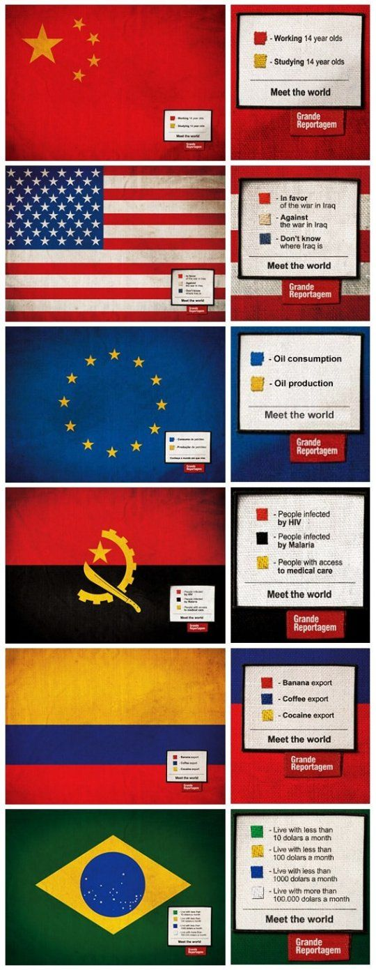 The Real Meaning Of Flags Funny Pictures Funny Meme Pictures Funny Memes