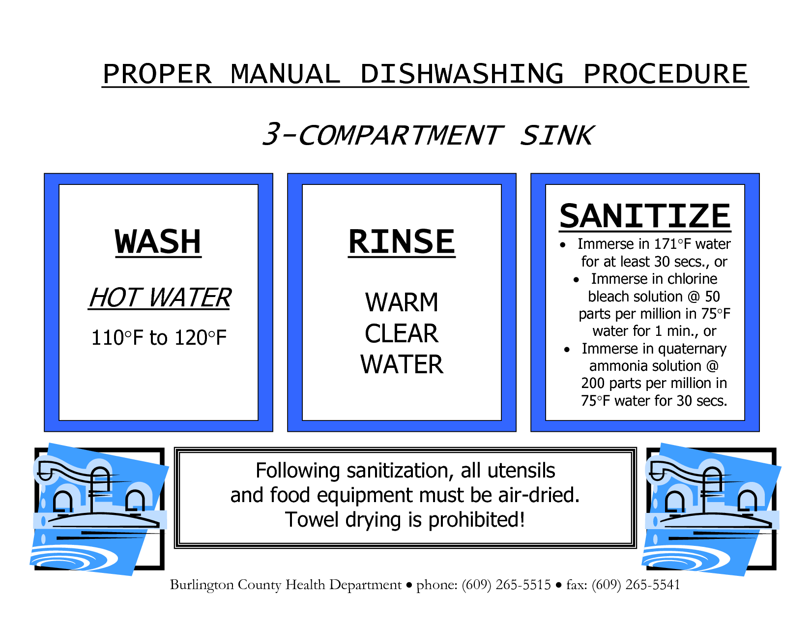 Wash Rinse Sanitize 3 Compartment Sink Sanitizer Coffee