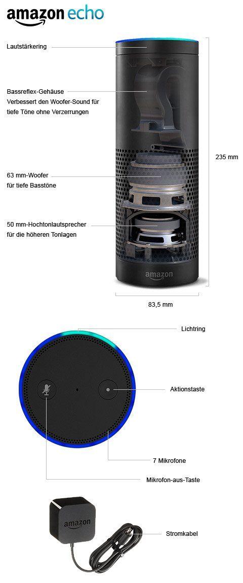 Amazon Echo | Lautstärkering | Bassreflex-Gehäuse (Verbessert den ...