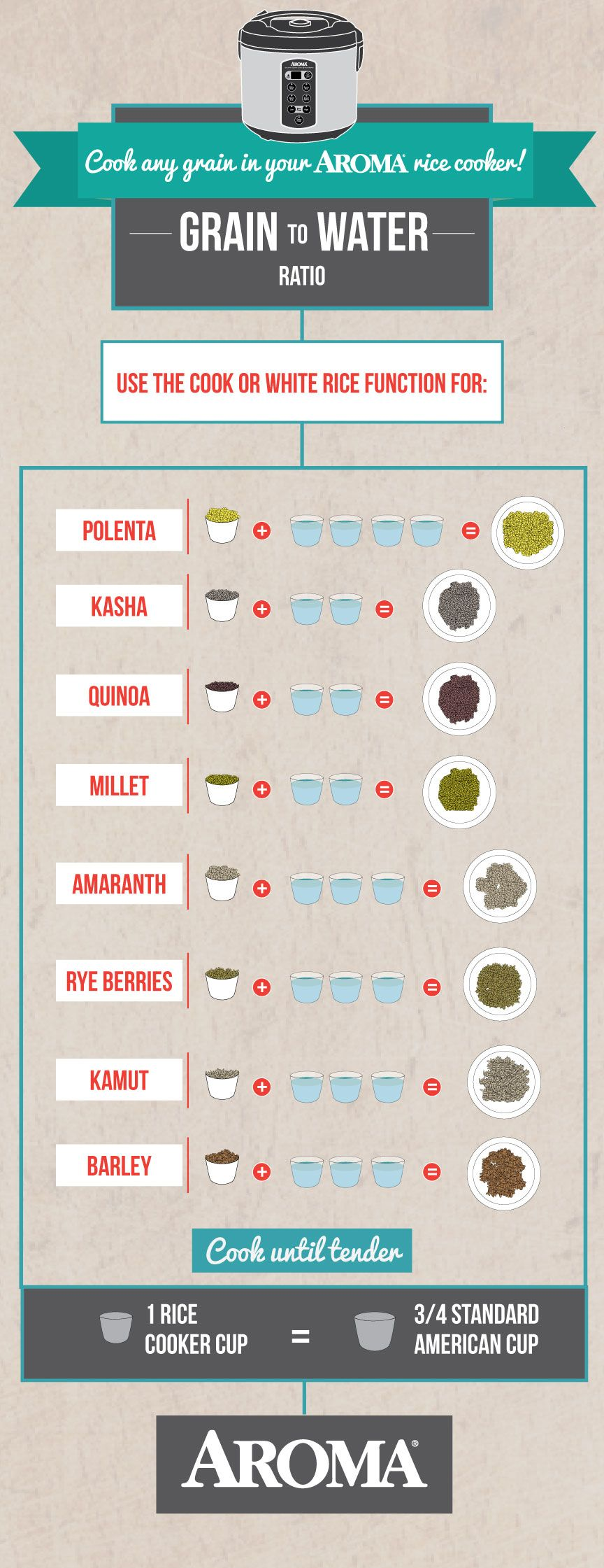 Cooking ANY grain in your Aroma Rice Cooker is a snap. Just follow this simple guide for perfect, fluffy grains.