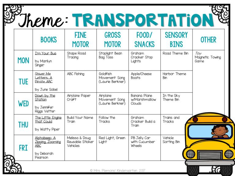 Tot School: Transportation