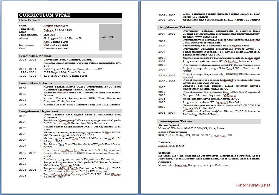 Download Contoh Cv Daftar Riwayat Hidup Terlengkap Ms Word Sayaaja