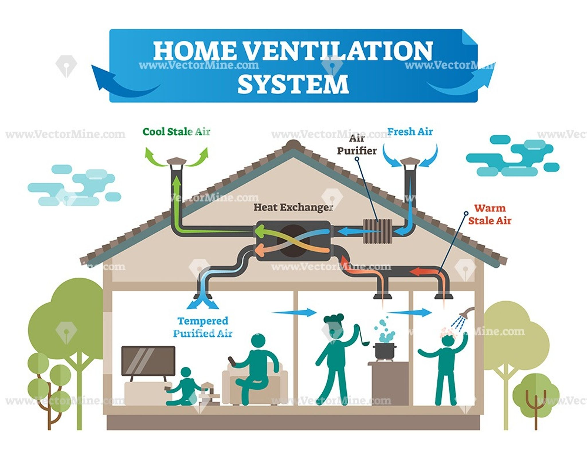 Home Ventilation System Scheme Vector Illustration Ventilation