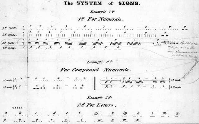 Samuel Morse - Telegraph Patent, Sketchs, Paintings, Other - sample morse code chart