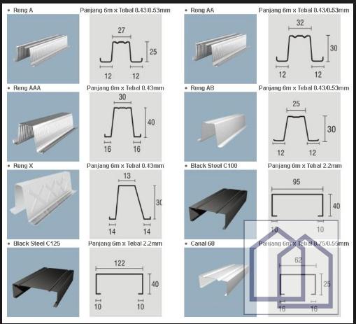 harga baja ringan c75 spesifikasi dan per batang floor plans metal
