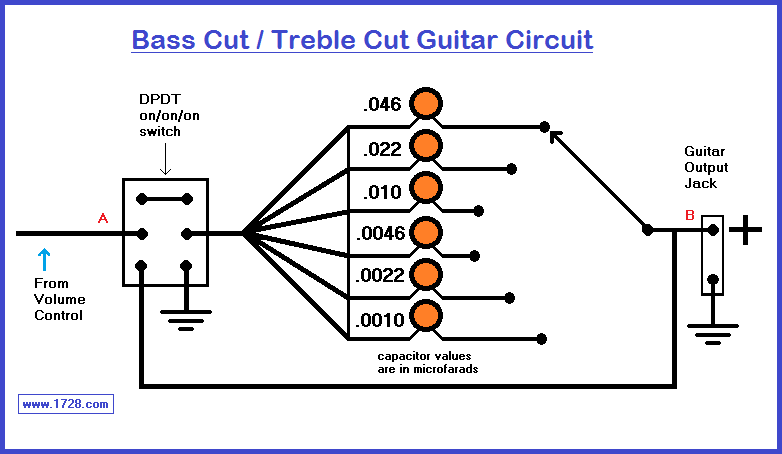 Pin On Guitar Building