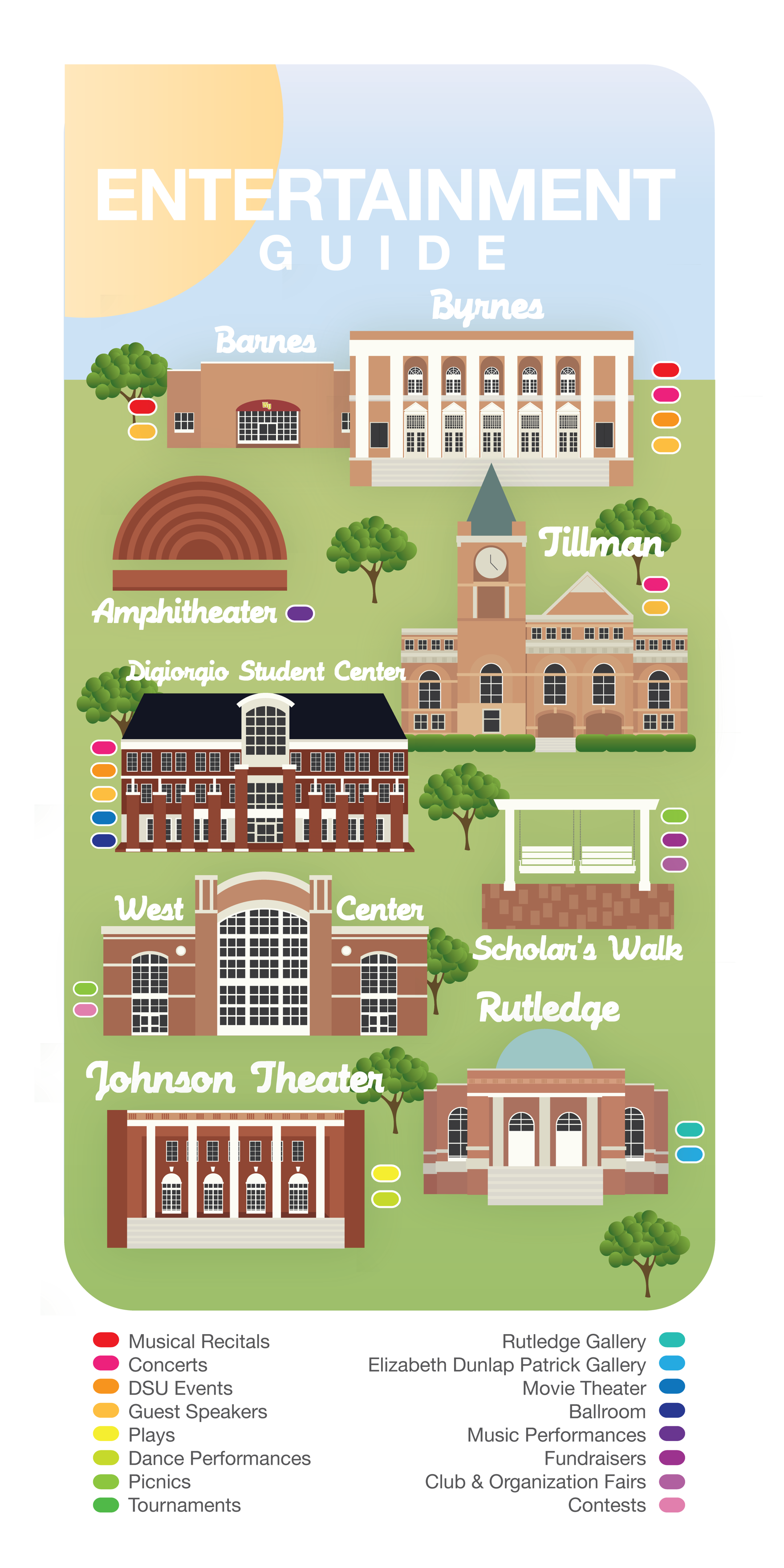 Winthrop University #InfoGraphic #Map | Graphics | Winthrop