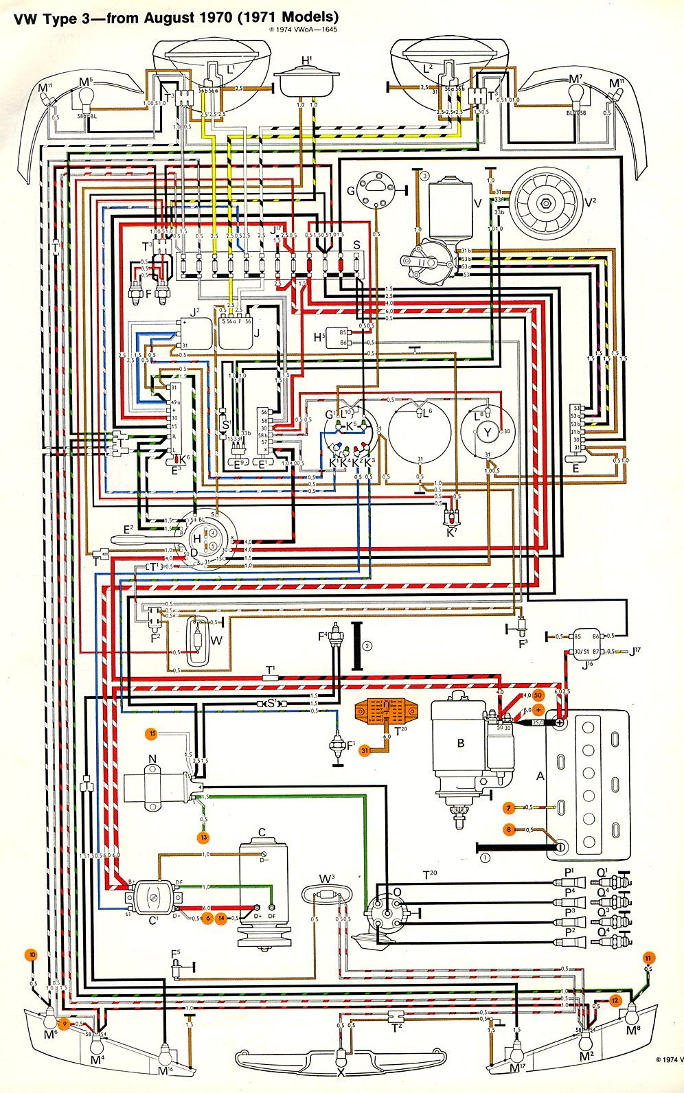 1971 Type III wiring diagram Van Interior, Diagram, Type 3, Volkswagen,  Vintage