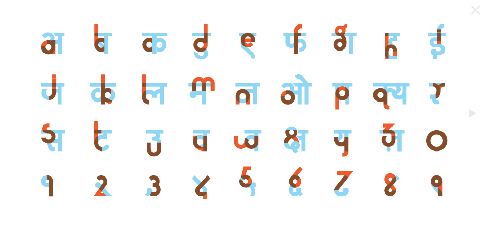 The Hinglish Project: a free downloadable font that