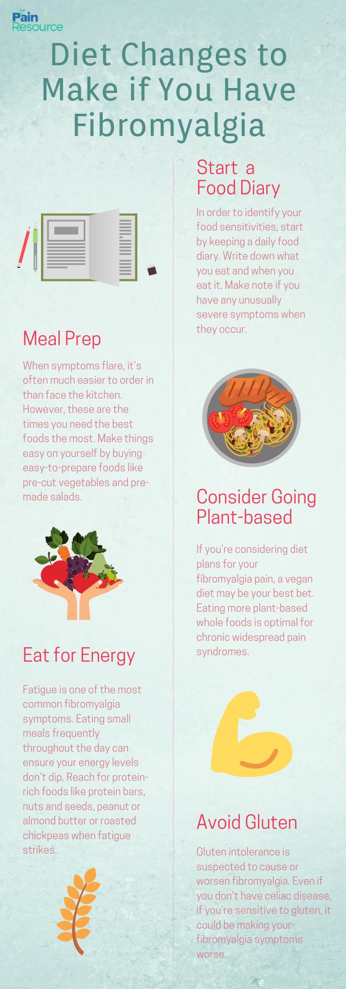Photo of So verbessern Sie Ihre Ernährung zur Linderung von Fibromyalgie