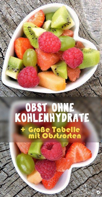 Obst ohne Kohlenhydrate  Liste mit Obstsorten  Früchten
