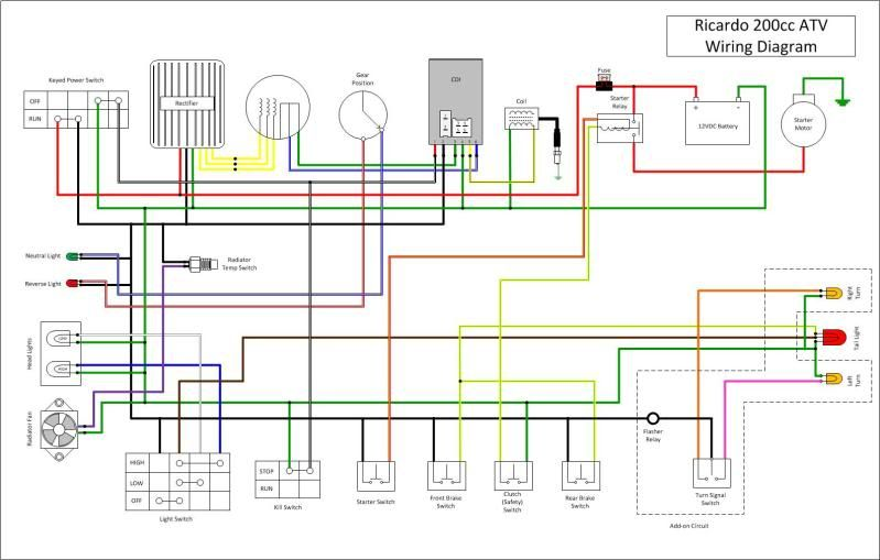 3c2430cdd064611cf2627ddd6905cb81 taotao 250cc atv wiring diagram atv wiring diagrams for diy car chinese atv wiring diagrams at reclaimingppi.co