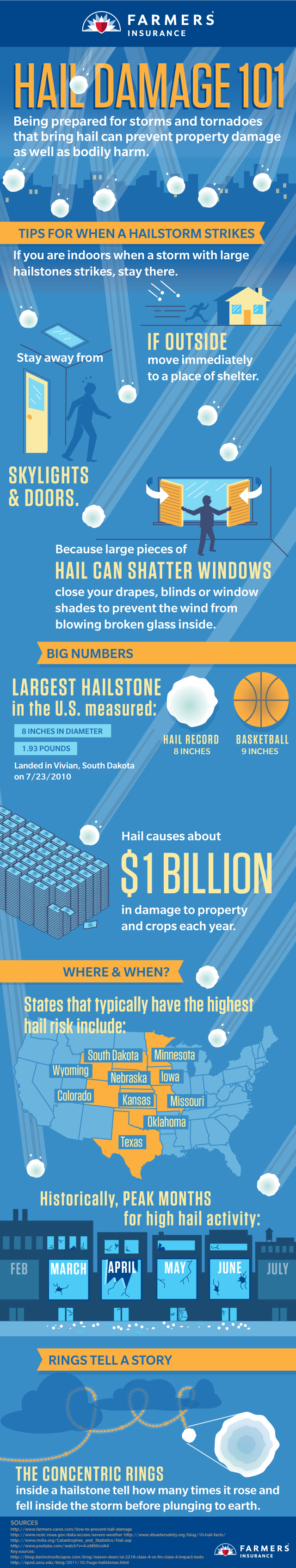 hail safety can pea sized hail damage your roof probably not but larger hailstones may dent shingles and in severe cases leave holes and cracks  [ 640 x 3393 Pixel ]