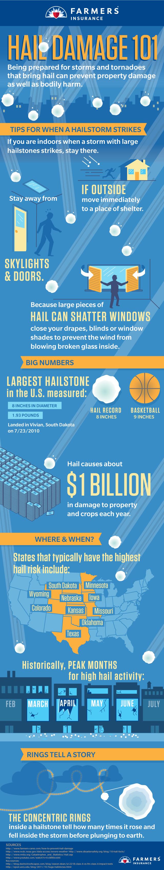 Hail Damage 101 Farmers Insurance Damage Restoration Farmers Insurance Hail