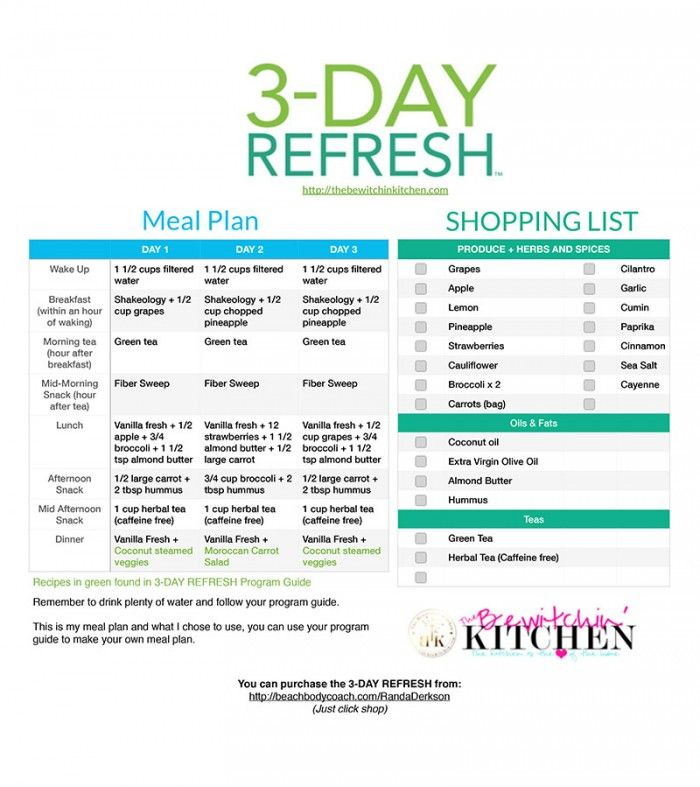 3 Day Refresh Meal Plan and Shopping List FREE download from The Bewitchin Kitchen