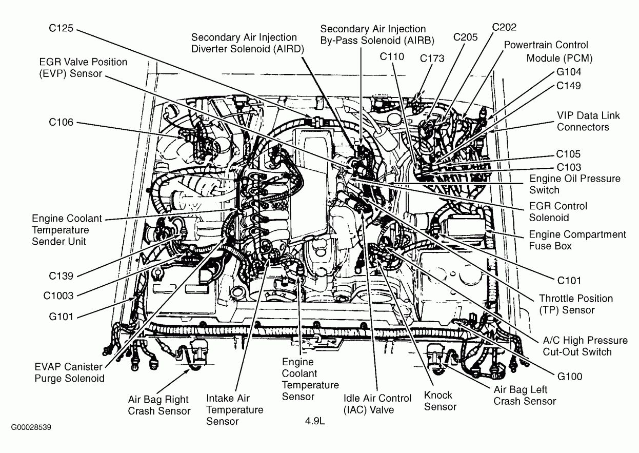 2003 Ford F150 4 6 Fuse Box Diagram