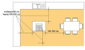 Wyspa W Kuchni Odleglosci Floor Plans House Interior Interior