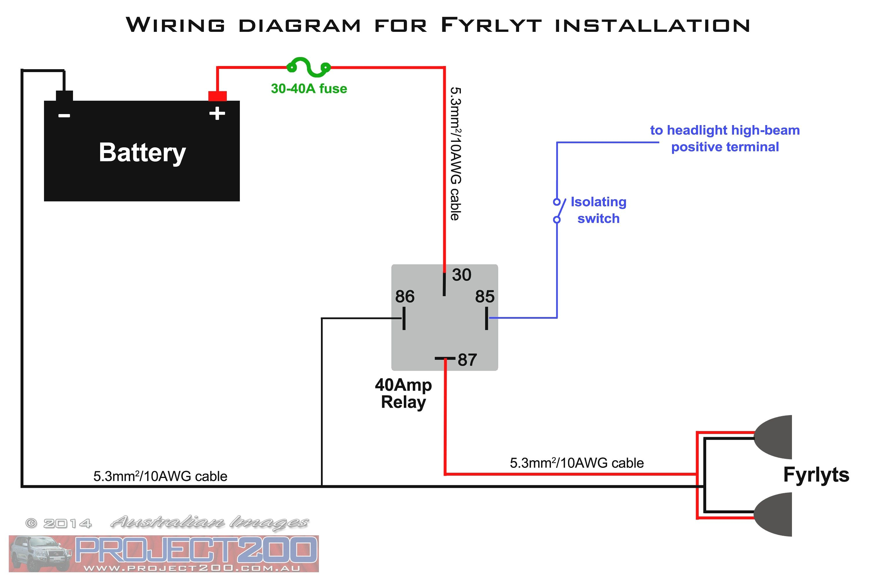 Painless Wiring Diagram For Jeep