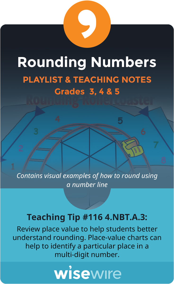 In this playlist, students explore standard 4.NBT.A.3. They will apply understanding of place-value in multi-digit numbers. Students will round mul…