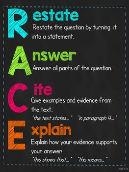 This poster is a useful tool for students learning the RACE acronym for writing constructed responses and short answers. Why use RACE?Understanding (and memorizing!) this acronym prepares students for writing responses on standardized tests. Students learn not only to write complete responses, but to read CLOSELY...because they know they will have to