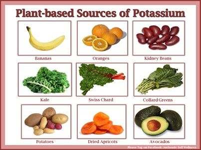 Potassium Rich Foods Chart Best Images Of PotassiumRich Foods List