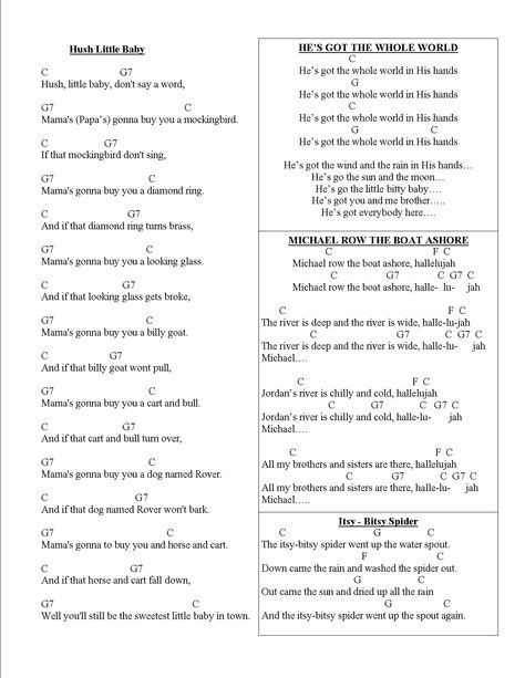 Easy Ukulele Songs For Beginners Google Search Ukulele