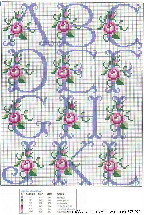So pretty ~ cross stitch monogram alphabet with roses.   Punto de ...