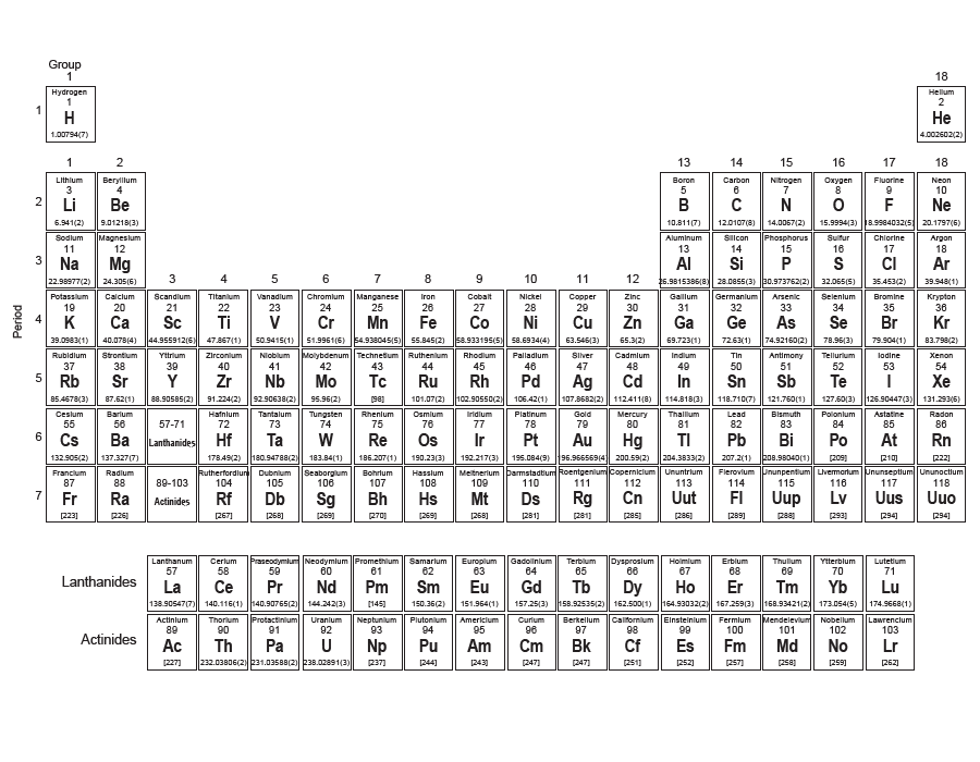 Printable Full Page Periodic Table With Elements Black N White