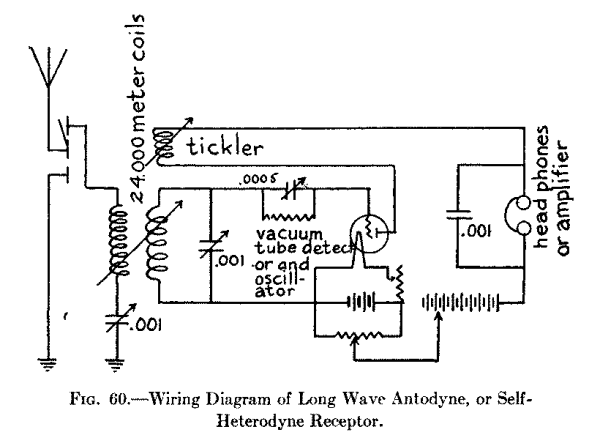 Fig 60 Wiring Diagram Of Long Wave Antodyne Or Self Heterodyne Receptor Diagram Radio Waves