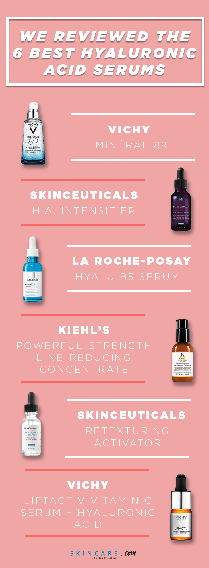 We review the best hyaluronic acid serums skin care pinterest