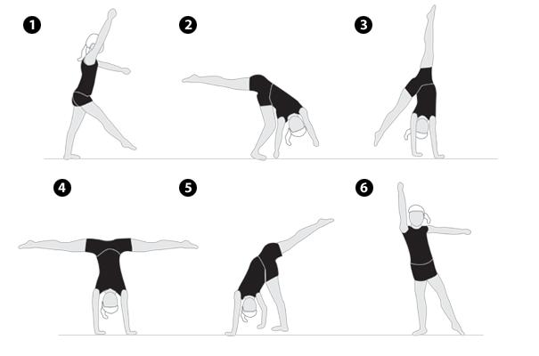 how to do a cartwheel. Boy I am terrible... I did gymnastic when I ...