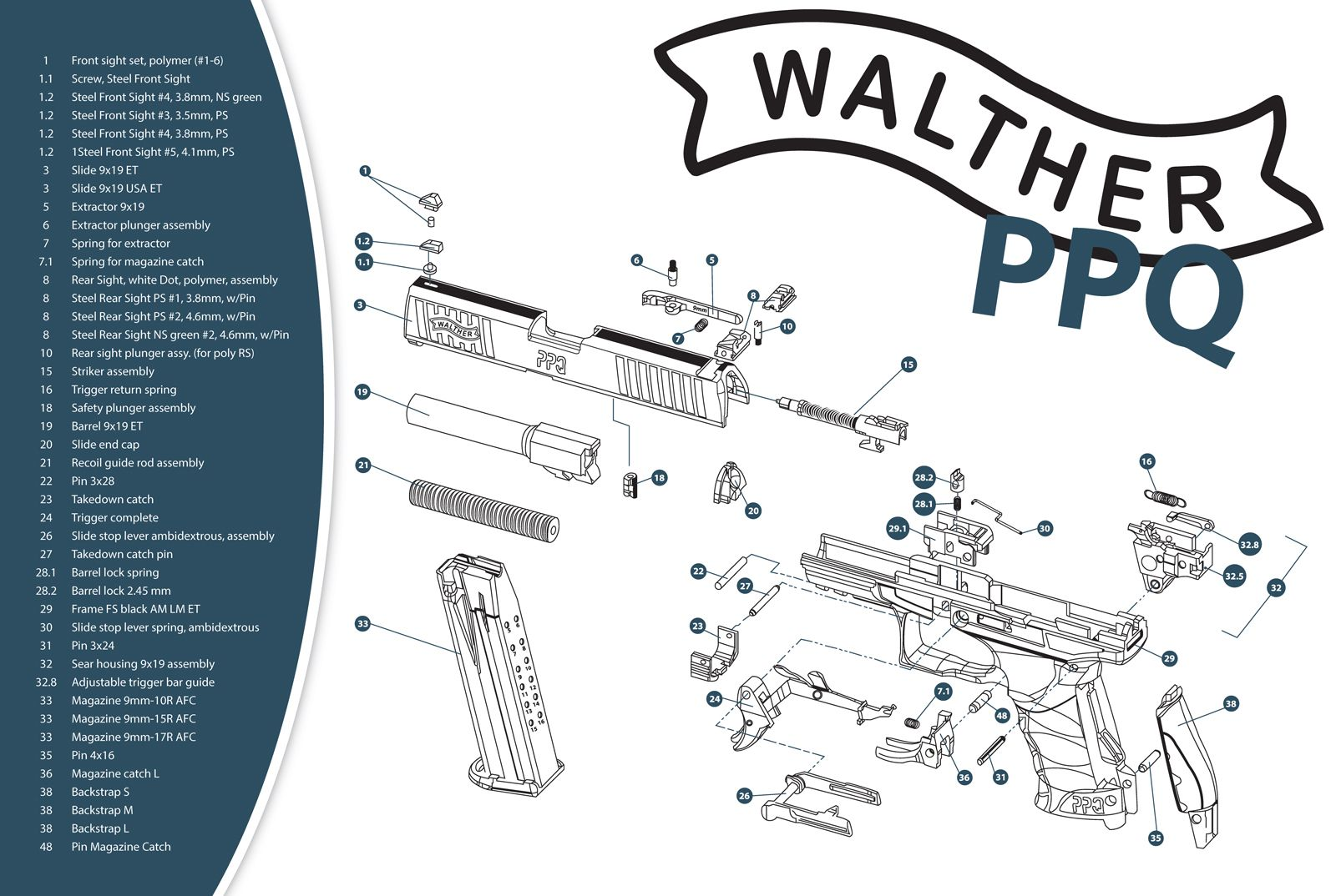 Walther ppq parts diagram (exploded) homemade (1600×1074