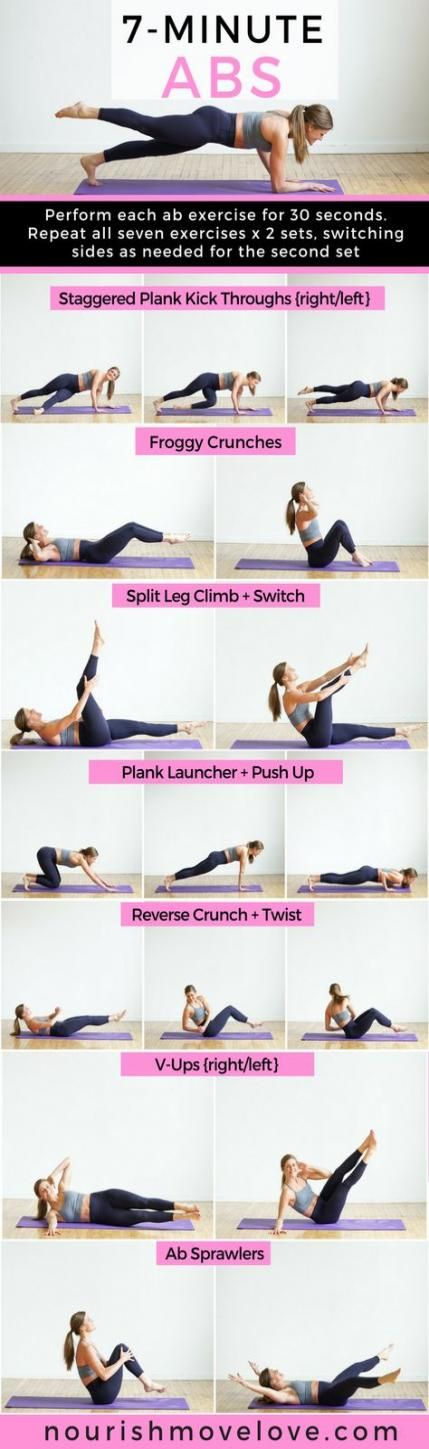 New fitness routine gym at home 30 ideas #fitness #home