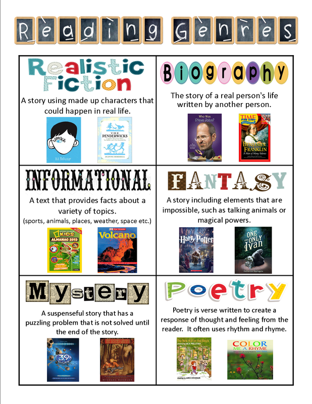 Reanding Genre With Download Link Reading Genres Library Skills Library Lessons