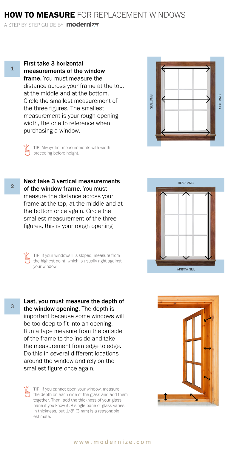 How To Measure Home Windows In 3 Easy Steps Modernize House Windows Windows Home