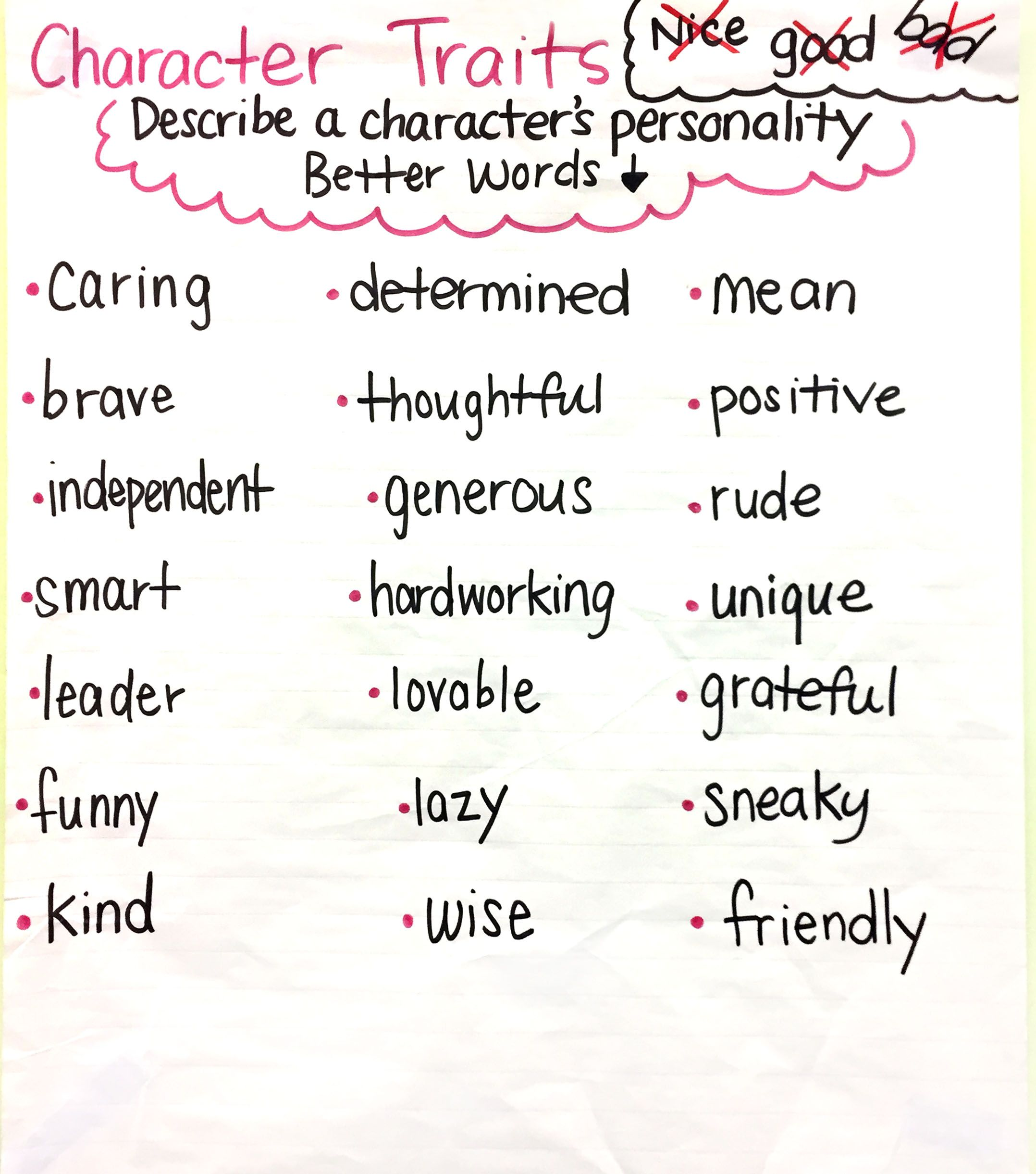 Character Traits Anchor Chart Use This Chart To Help Your Students Become More Adept At Describing Characte Success Academy Resource Classroom Teacher Quotes