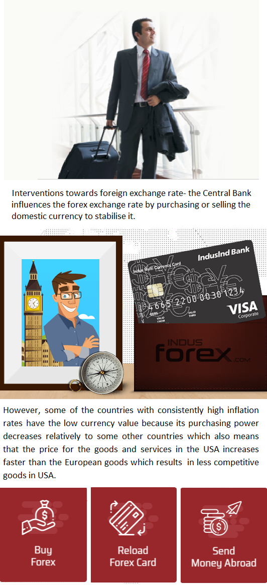 central bank of india forex card rate