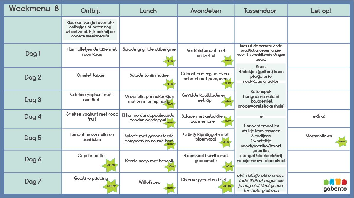 low carb dieet weekmenu