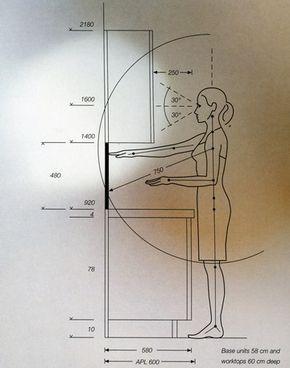 Todas las medidas de una cocina rcc pinterest for Medidas para cocinar