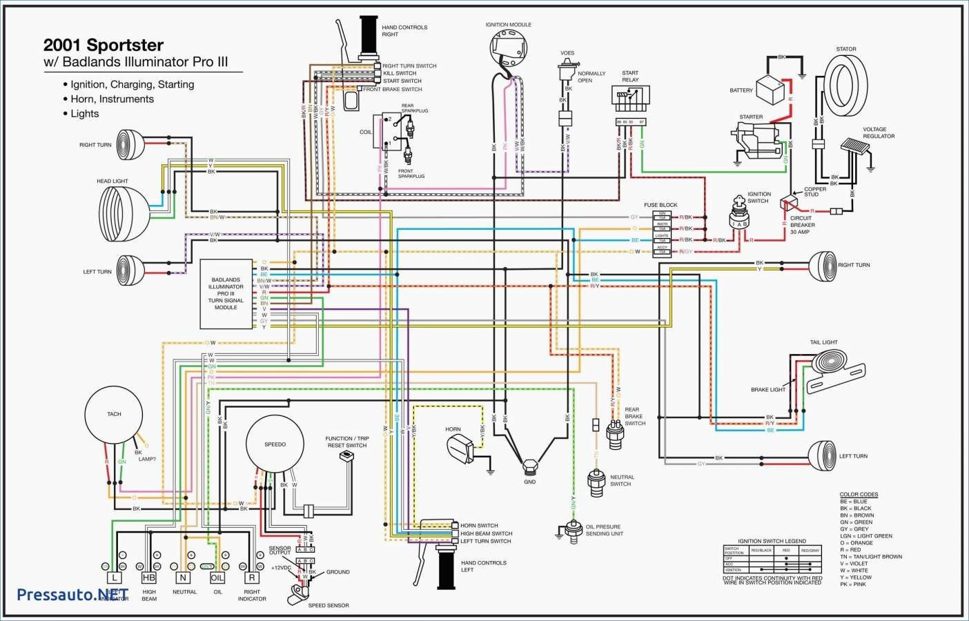 [SCHEMATICS_48ZD]  17+ 1995 Bmw 325I Engine Wiring Diagram - Engine Diagram in 2020 (With  images) | Bmw e46, Electrical diagram, Telecaster custom | Buell Motorcycle Turn Signal Wiring Diagram |  | Pinterest