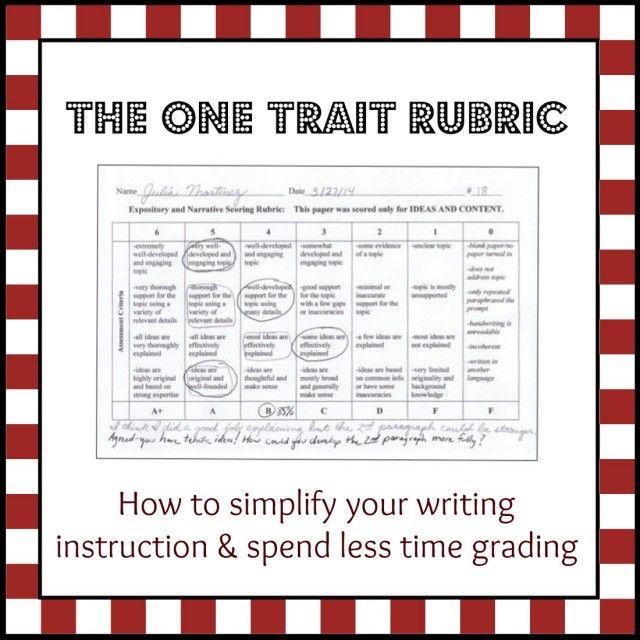 Ga 5th Grade Writing Rubric