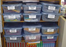 EXCELLENT centers for all subject areas...pdfs are free and instructions to go with...some centers have task cards for fast finishers!