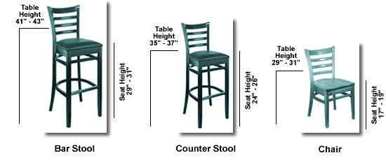 Standard Table Heights Bar Stools Bar Height Stools Bar Stool
