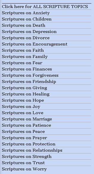 Pin by Pamela Terry on Bible Study | Bible topics, Bible verse list
