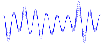 Waves sound. Image result for physics