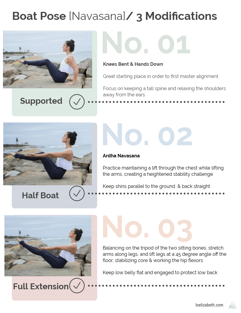 3 Modifications To Boat Pose For Core Strength Boat Pose Types Of Yoga Different Types Of Yoga
